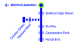 Extract from early Silverlink Network Map showing Croxley Green and Watford West stations