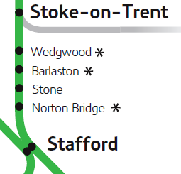 Extract from London Midland map showing Stafford to Stoke line