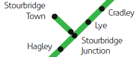 London Midland map showing Stourbridge Town and Junction